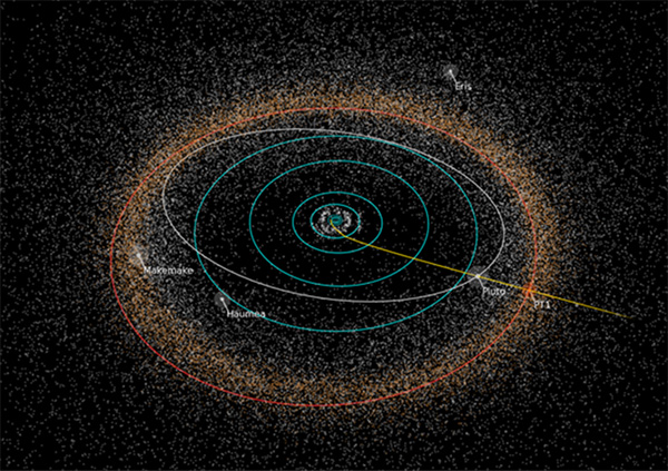NASA New Horizons in the Kuiper Belt